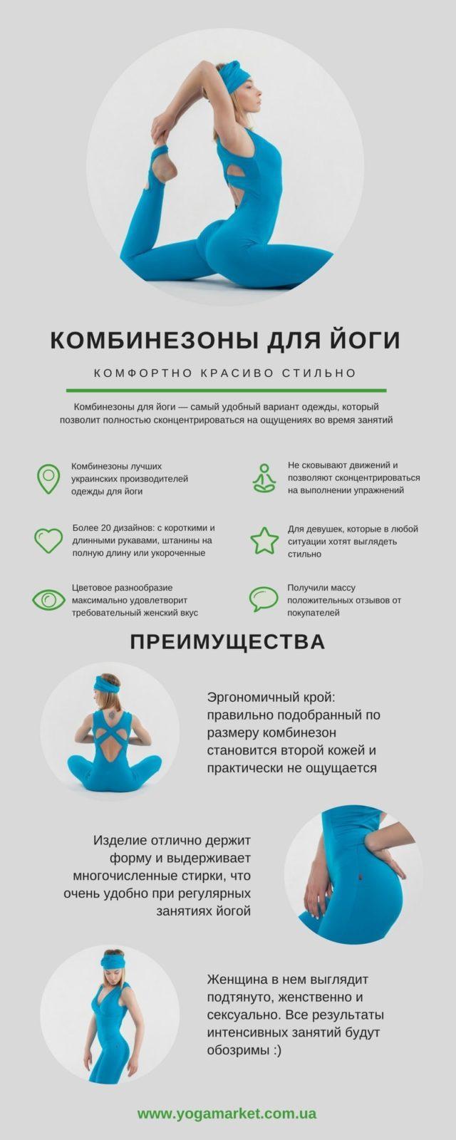Комбинезоны для йоги - инфографика